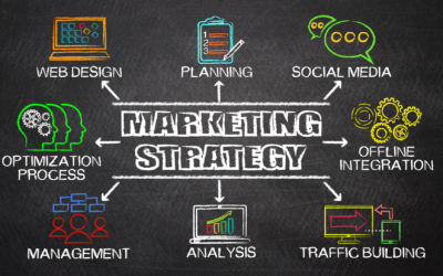How Can Personalized Marketing Help Your Business